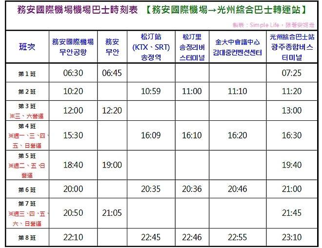 機場巴士時刻-務安-光州-1.jpg
