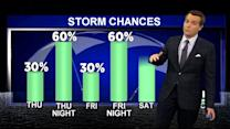 Larry Tells Us When Storms End!