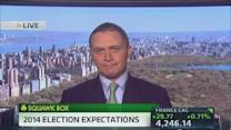 2014 Election expectations