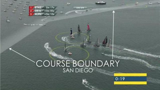 Inside Larry Ellison's Insane Plan to Turn America's Cup Into a TV Spectacle
