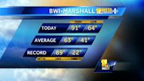 Wednesday brings temps in the 90s