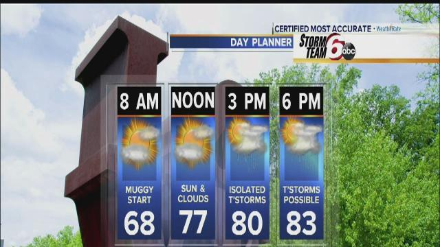 Tuesday Forecast: Hot, muggy with chance of storms