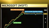 Here's one chart showing 28 years of Bill Gates and Steve Ballmer and why they're so different