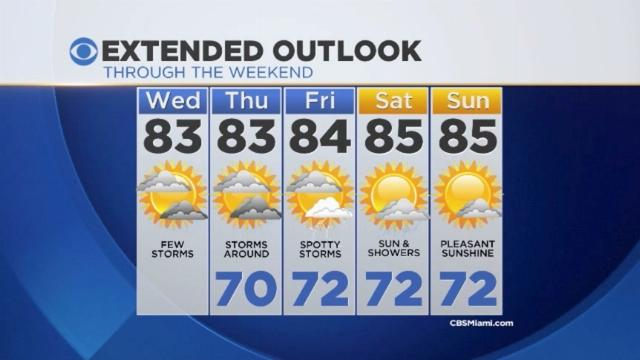 CBSMiami.com Weather @ Your Desk 4/16/14 1:00 p.m.