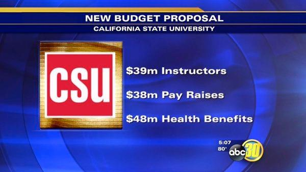 CSU trustees discuss spending plan for extra $125M