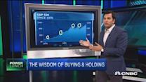 The wisdom of buying & holding