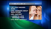 Survey Reveals When the Best Years of Marriage Are
