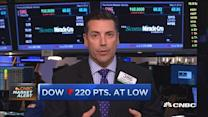 Closing Bell Exchange: Changing dynamics