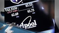 America Breaking News: Whirlpool Profit Surges as Sales Rebound, Shares Jump