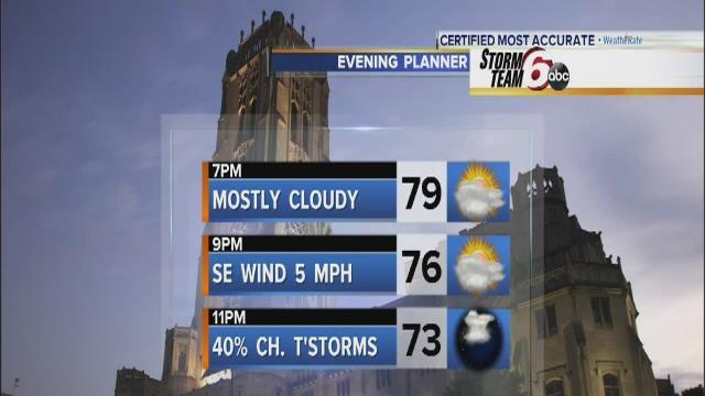 Sunday Night: Cloudy with periods of rain
