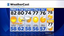 Overnight Weather Forecast For 5/3