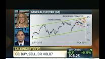 General Electric: Buy, sell, or hold?