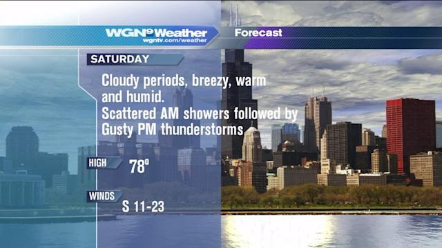 Skilling: Scattered storms on the radar this weekend