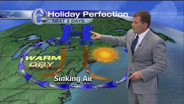 AccuWeather: Sunny And Warm