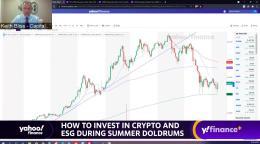bitcoin corner trader)