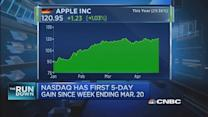 Apple to lead markets this week: Strategist