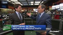 Restoring global growth & productivity