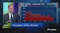 Dollar/yen will head to 110 by end-July: Macquarie