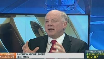 MMG: Now is a good time for us to buy assets