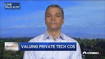 Private tech valuations