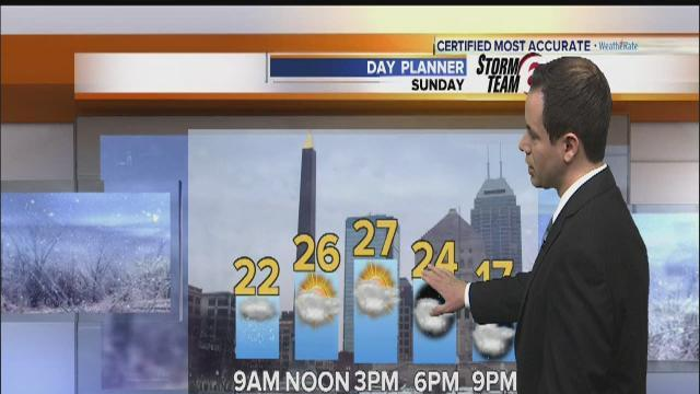 Light snow showers Sunday