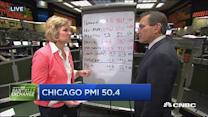 Santelli Exchange: PMI misses