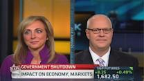 Markets are 'pushing aside' shutdown: Pro