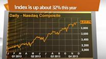 FACTBOX: Nasdaq above 4,000 - behind the numbers
