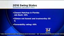 New Q-Poll Shows Hillary Clinton Losing Ground In Florida