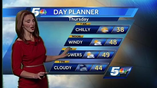 Hayley's Thursday forecast