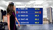 WBZ AccuWeather Midday Forecast For March 2