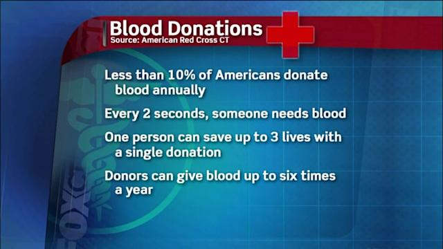 World Blood Donor Day: The Importance of Donation