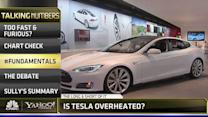 Tesla: Short Squeeze or Drive of A Lifetime?