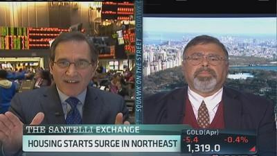 Santelli Exchange: Housing starts & permits surprise