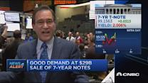 Solid 7-year note auction: Santelli
