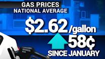 Gas prices spiking ahead of summer travel season