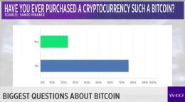 Should i mine bitcoins yahoo sodapoppin cs go betting advice