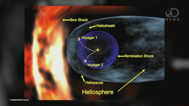 Voyager 1: Where To Next? - DNews-AR