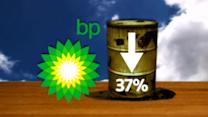 So is BP worth investing in?
