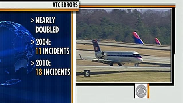 Air traffic control mistakes rise sharply