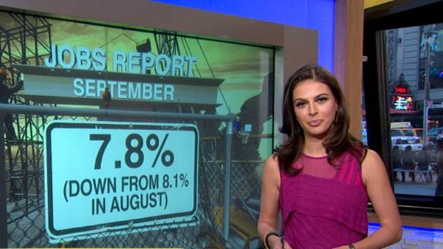 September Jobs Report: Unemployment Falls to 7.8, 114,000 Jobs Added