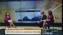 Earnings Squad: MS, CMG & ISRG
