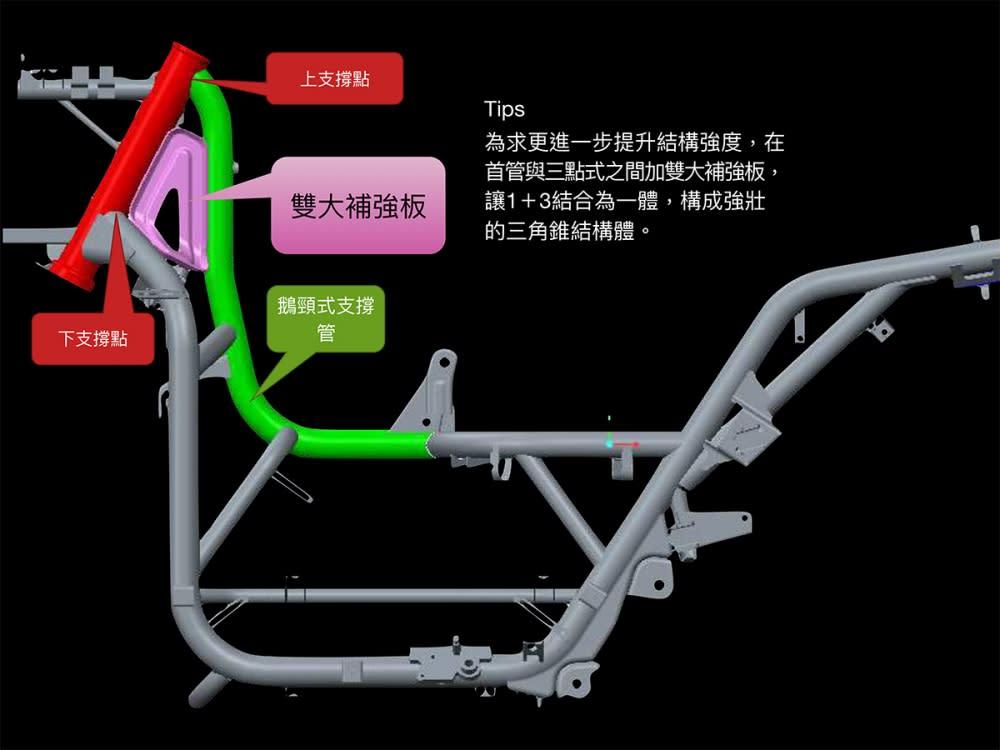 藉由雙大補強板強化車體剛性。
