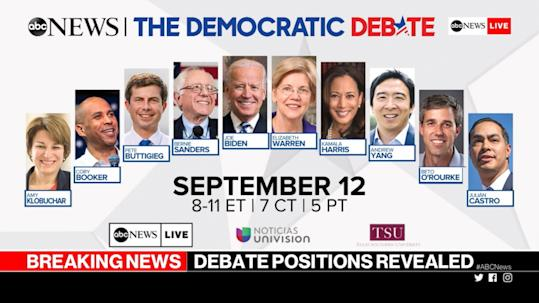 4th Democratic debate for the 2020 presidential primary race