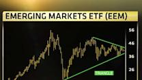 Emerging markets are setting up for a huge move
