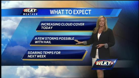 Saturday, July 13th Weather