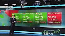 Global markets update