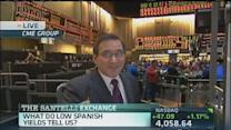 Santelli Exchange: All roads lead to Euro yields