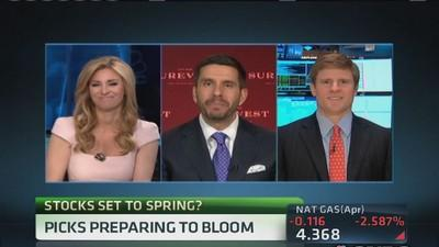 Spring stocks set to bloom: LULU, FLO, TWTR