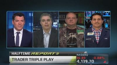 Traders triple play: VIX, copper & autos